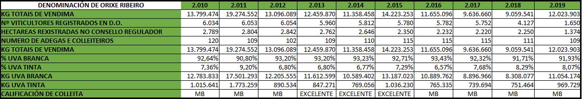 tabla-datos-ribeiro-2020-en